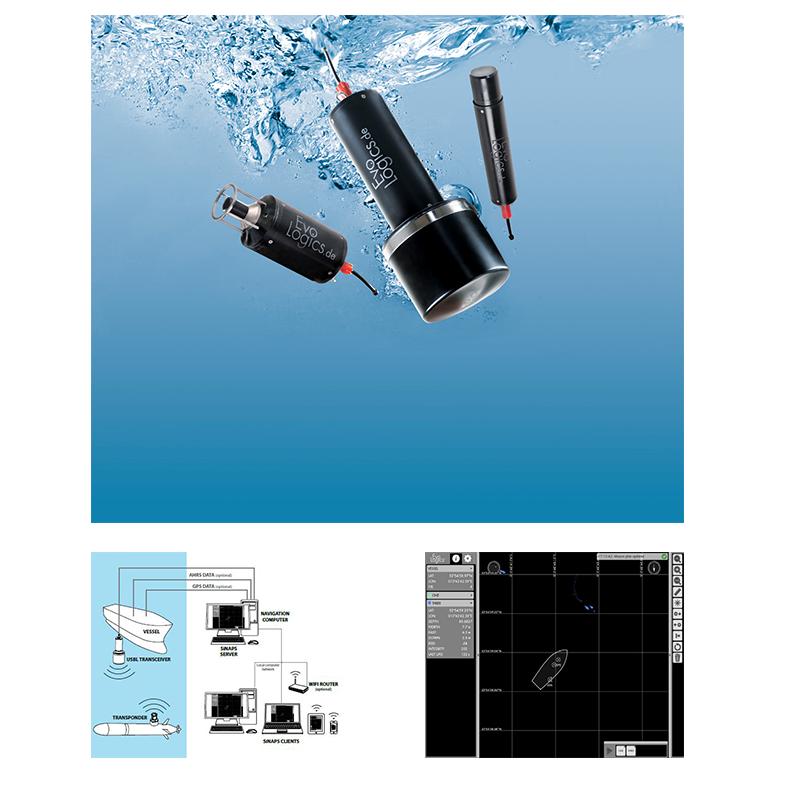 S2C R USBL水下定位和通信系统