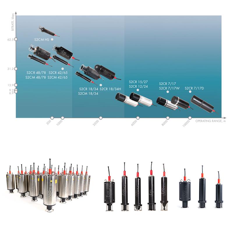 德国EvoLogics水下声学调制解调器/水下声学通信机/水下通信Modems